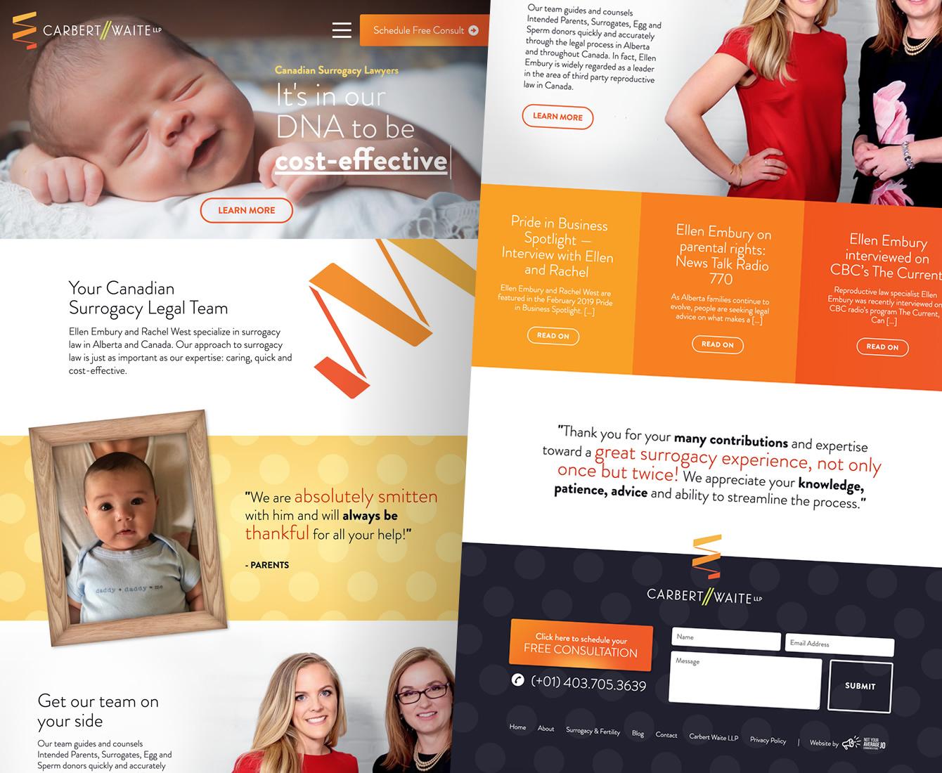 Canada Fertility